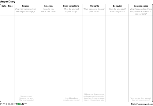 Anger Diary CBT Worksheet – Anger Worksheet