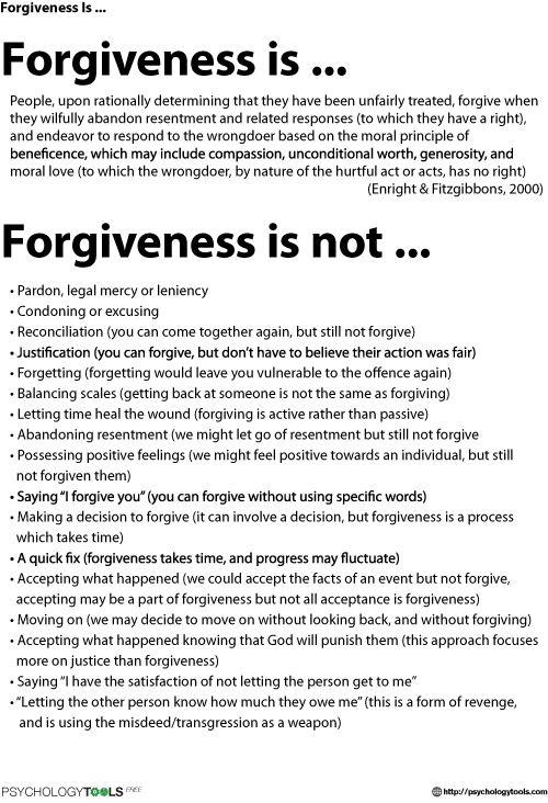 Forgiveness Is CBT Worksheet – Forgiveness Worksheets