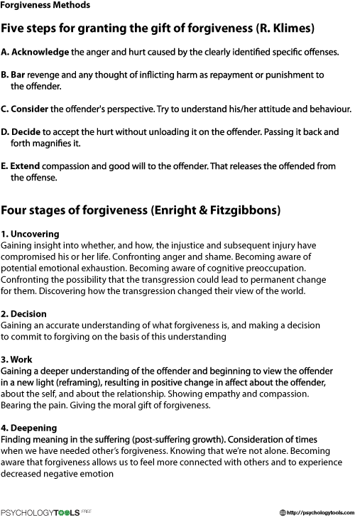 Anger resources and cbt worksheets psychology tools forgiveness methods negle