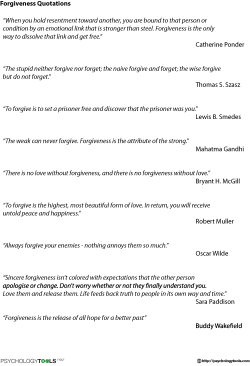 Forgiveness Quotes CBT Worksheet – Forgiveness Worksheets