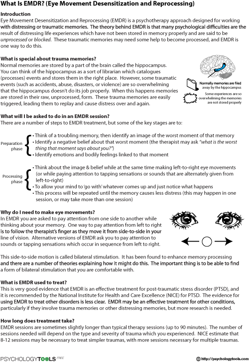 What Is Emdr on Grief Worksheet