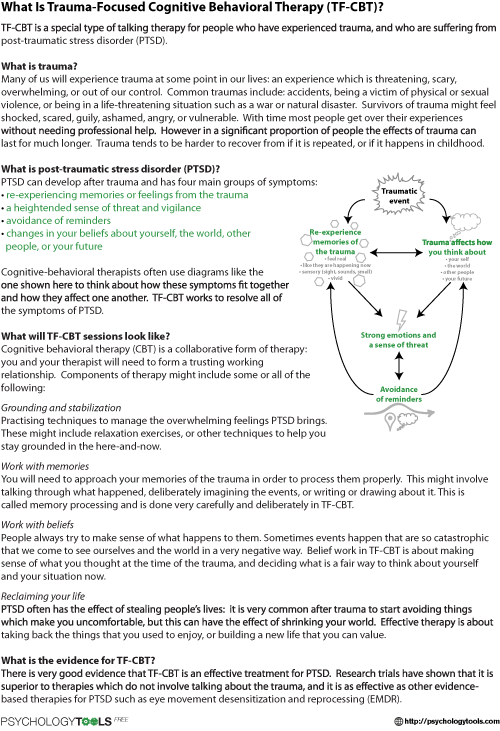 What Is TFCBT Worksheet – Trauma Focused Cbt Worksheets